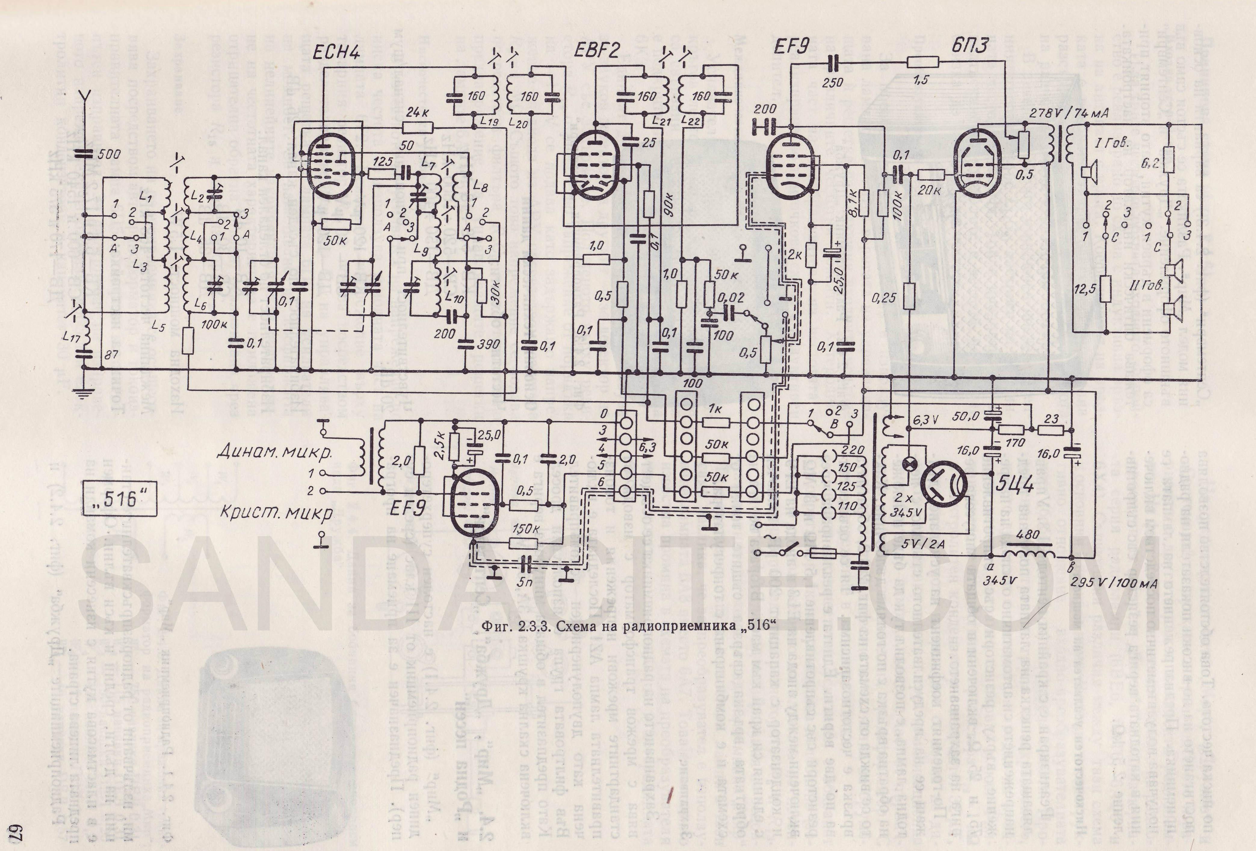 Ворошилов тип 516