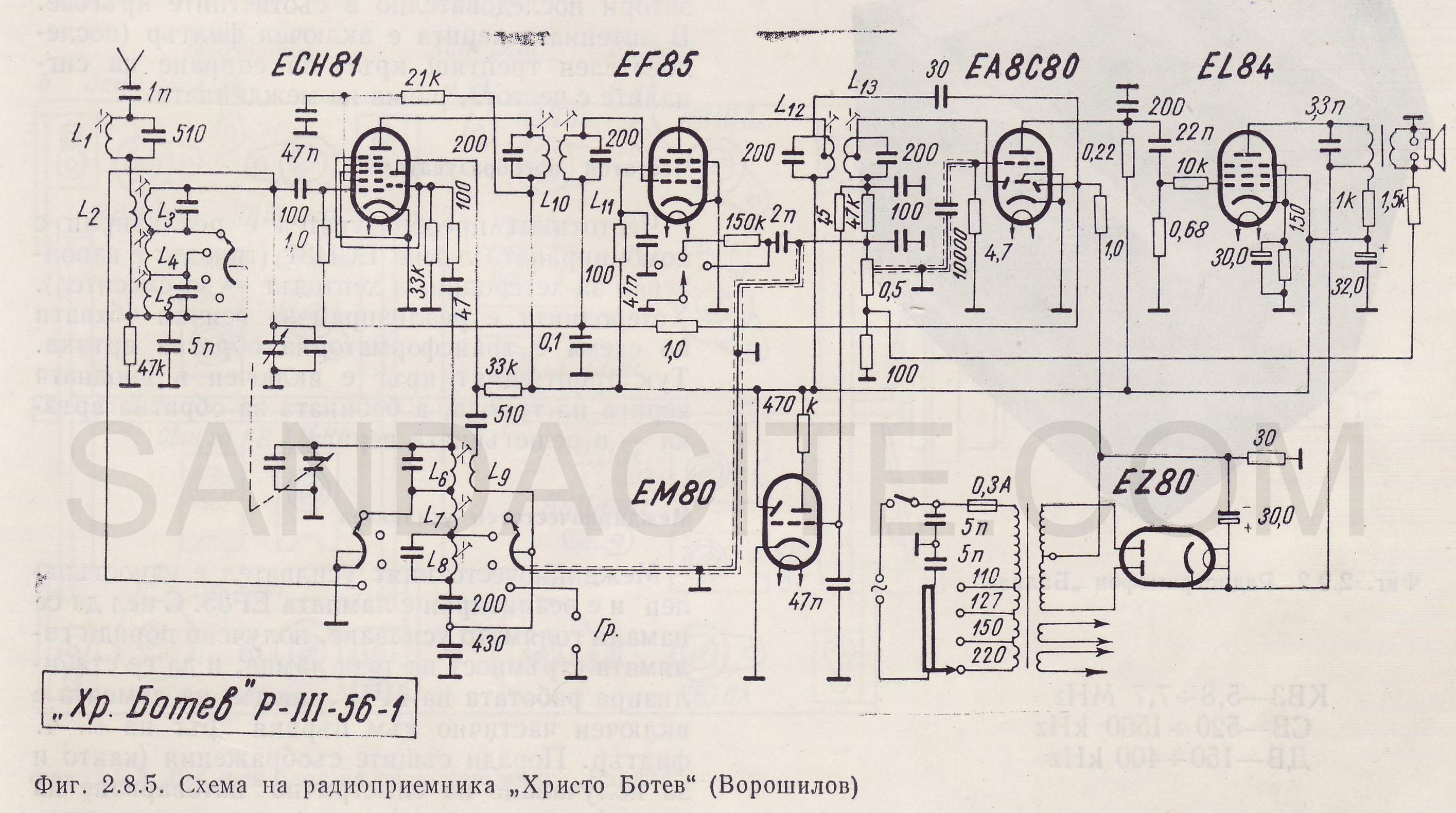 Христо Ботев Р-III-56-1
