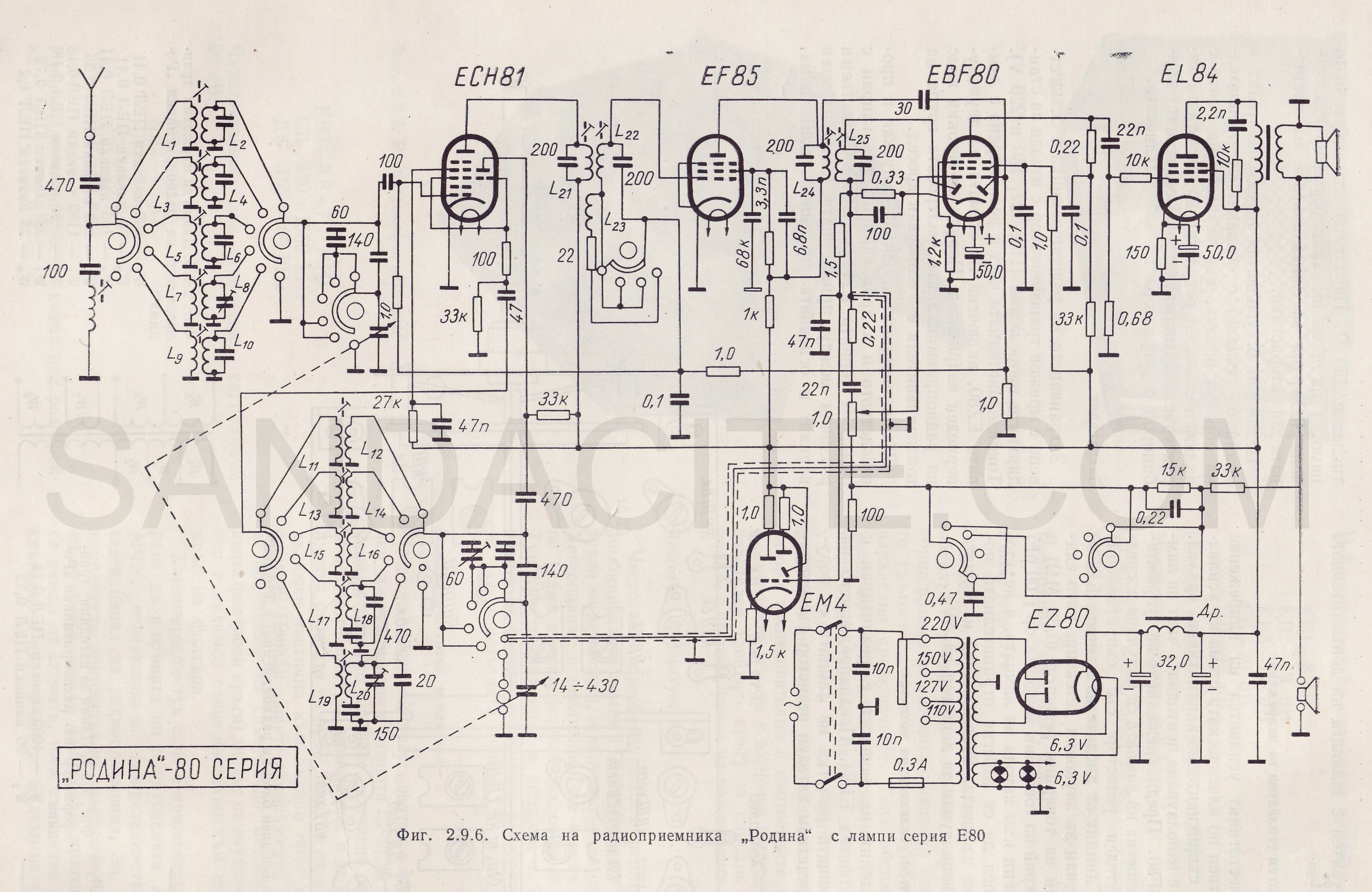 Родина с лампи серия Е80