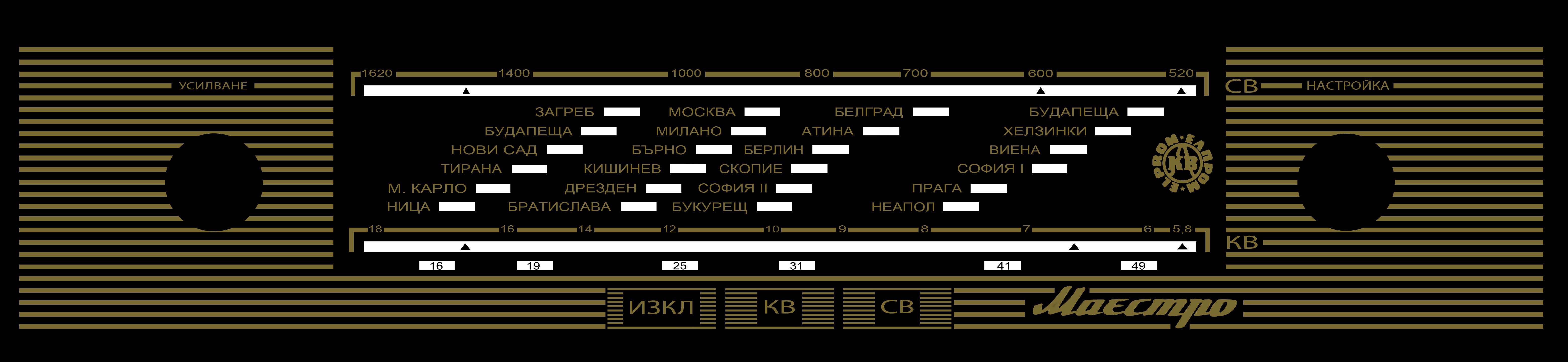 Радио Маестро скала
